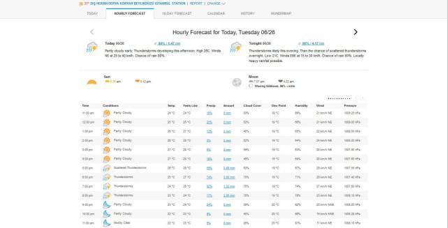 hakankonyar.com istanbul hava durumu tahmini 2018-06-26 10-34-47-845